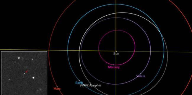 小行星阿波菲斯99942 Apophis(2004 MN4)将在3月5日接近地球 最近距离1680万公里