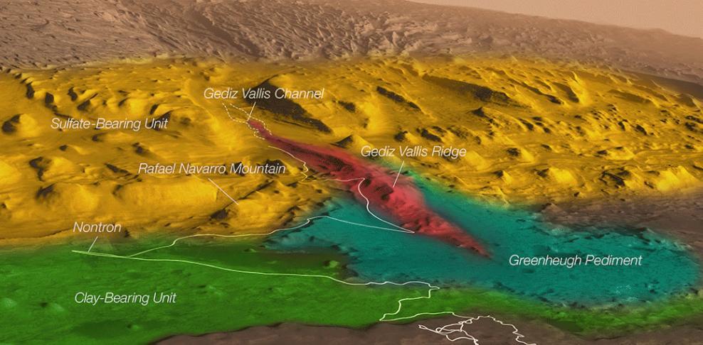 NASA对一火星山丘命名 纪念死于新冠肺炎的科学家拉斐尔・纳瓦罗-冈萨雷斯