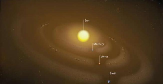 新研究称太阳系的尘埃可能来自火星系统 而不是通常认为的小行星带