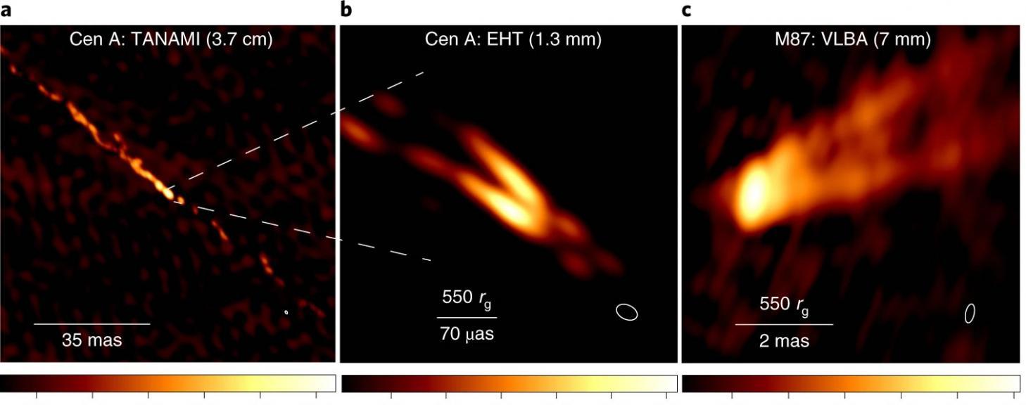 事件视界望远镜(EHT)把目标对准半人马座A星系的另一个黑洞