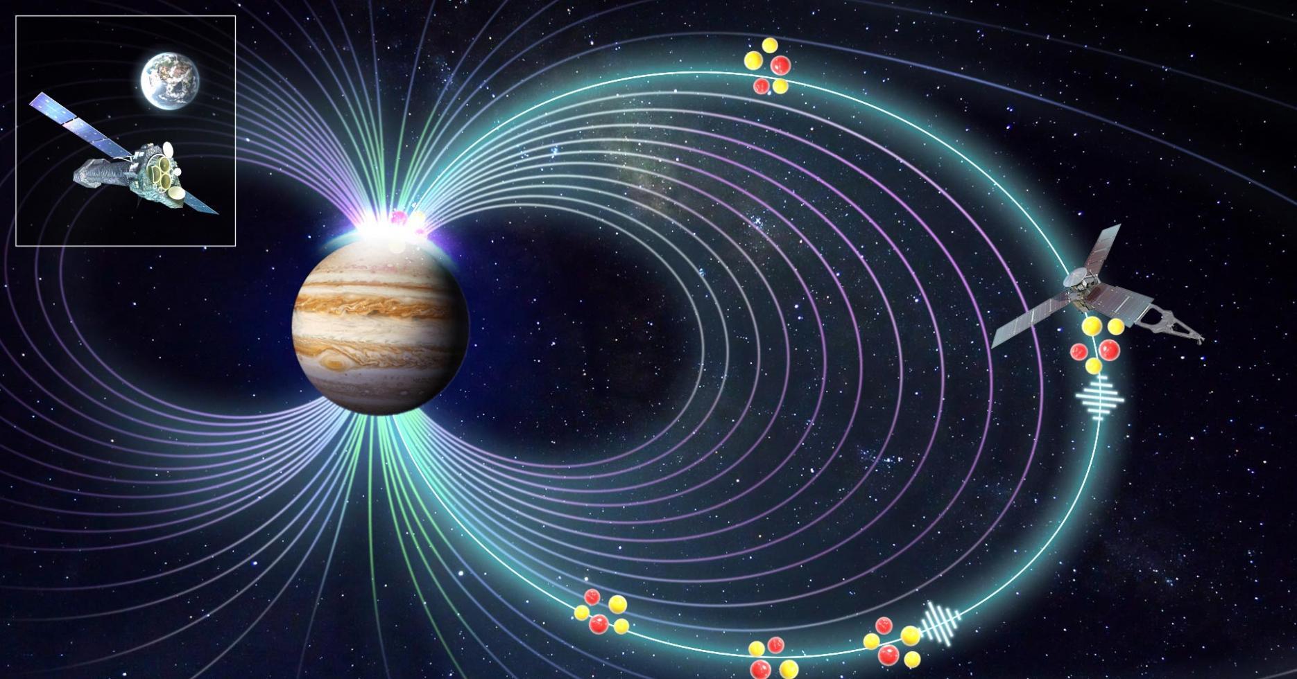 揭开困扰科学家40年的木星X射线极光的成因